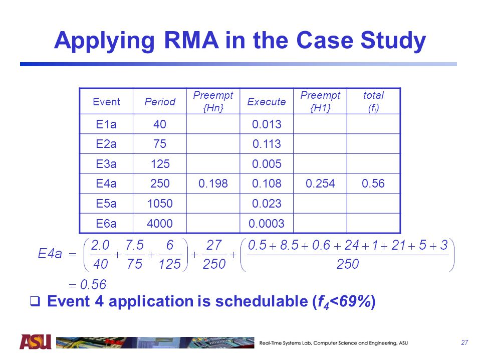 Applying RMA in the Case Study