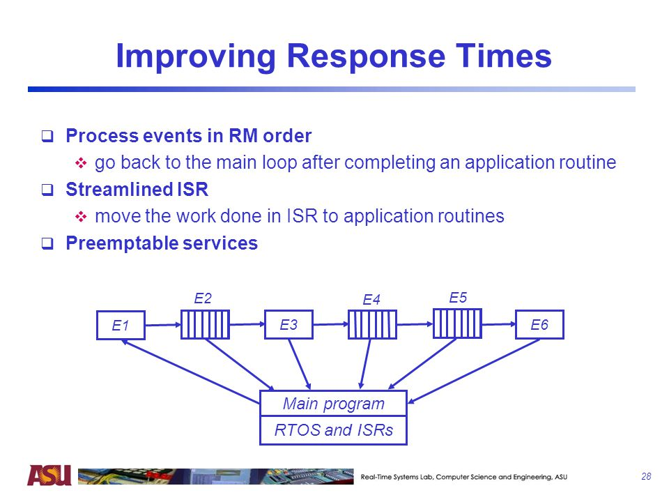 Improving Response Times
