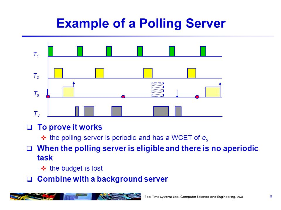Example of a Polling Server