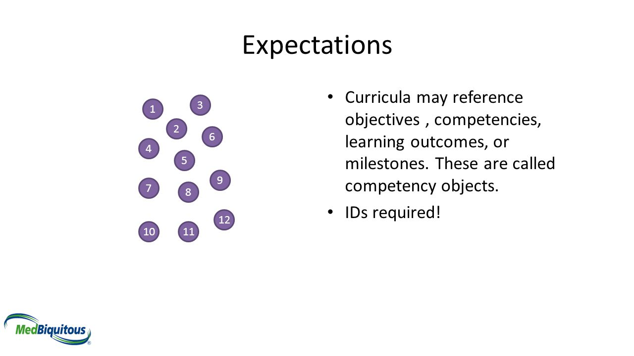 Expectations Curricula may reference objectives , competencies, learning outcomes, or milestones. These are called competency objects.
