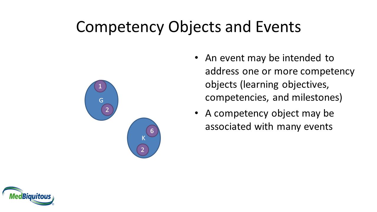 Competency Objects and Events