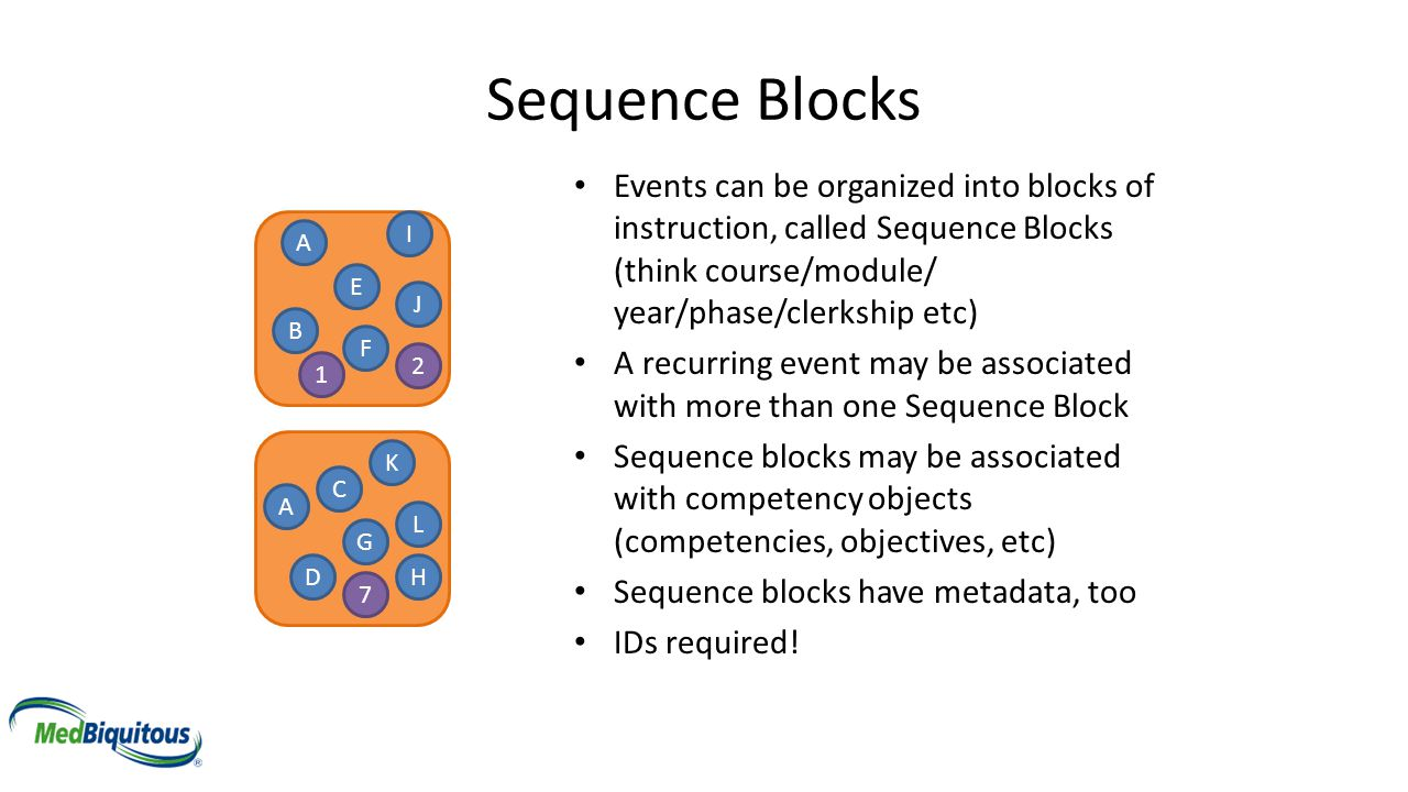 Sequence Blocks Events can be organized into blocks of instruction, called Sequence Blocks (think course/module/ year/phase/clerkship etc)