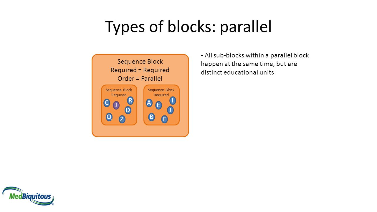 Types of blocks: parallel