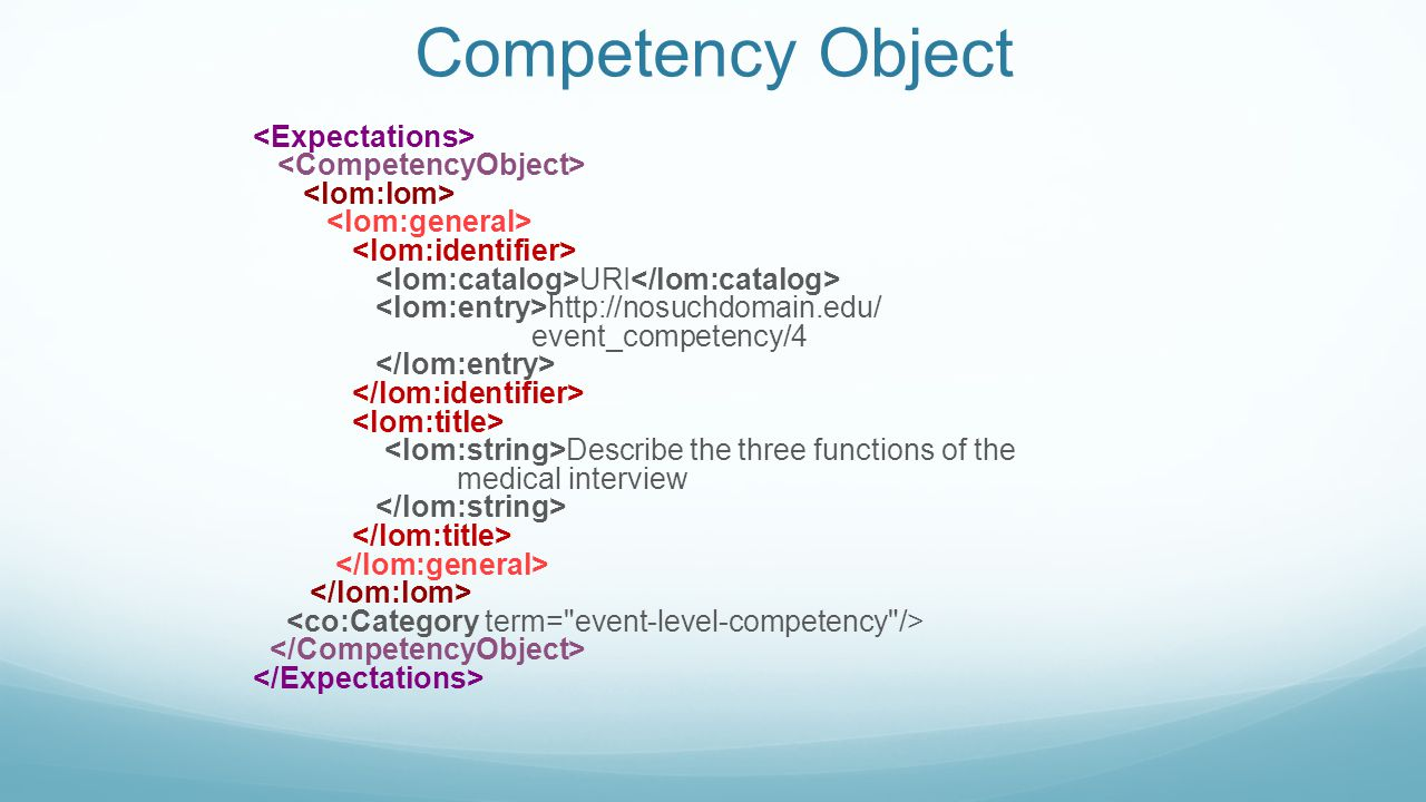 Competency Object