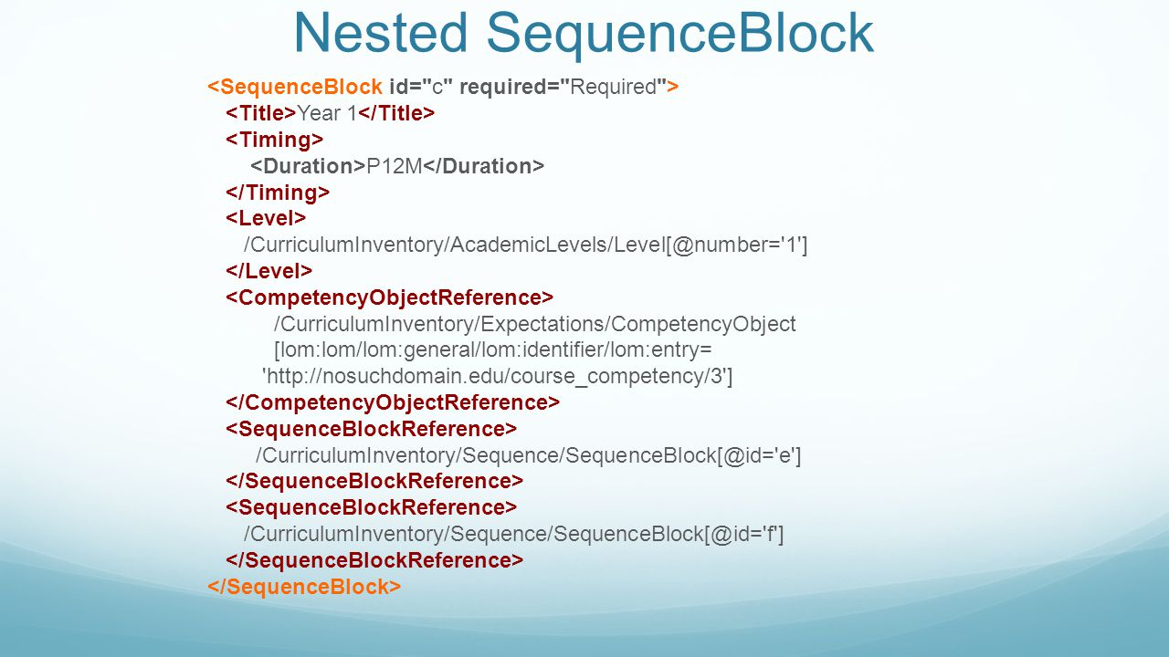 Nested SequenceBlock <SequenceBlock id= c required= Required >