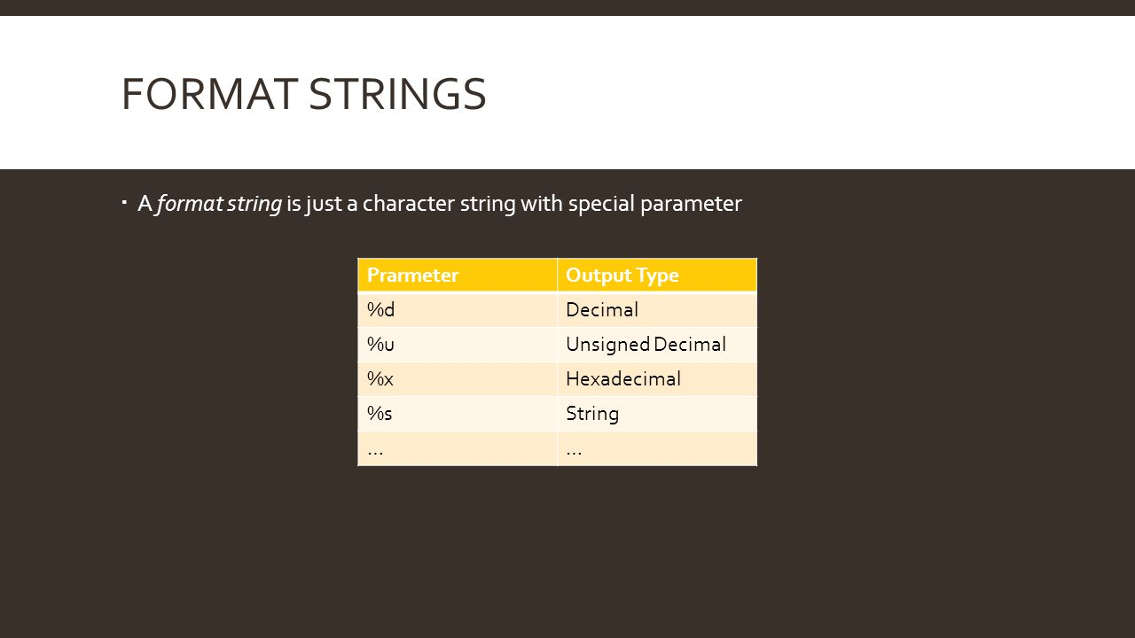Format Strings A format string is just a character string with special parameter. Prarmeter. Output Type.