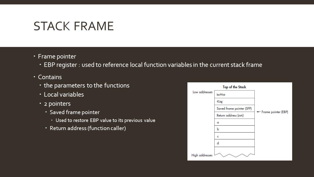 Stack frame Frame pointer