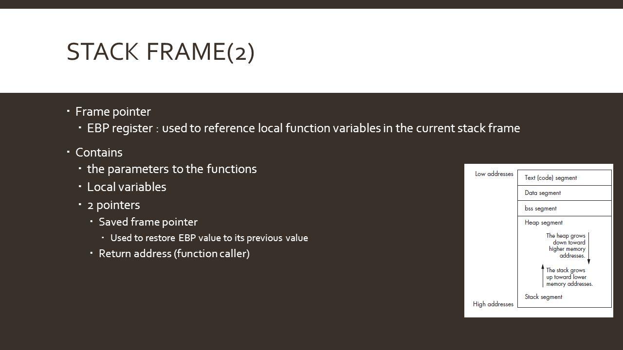 Stack frame(2) Frame pointer