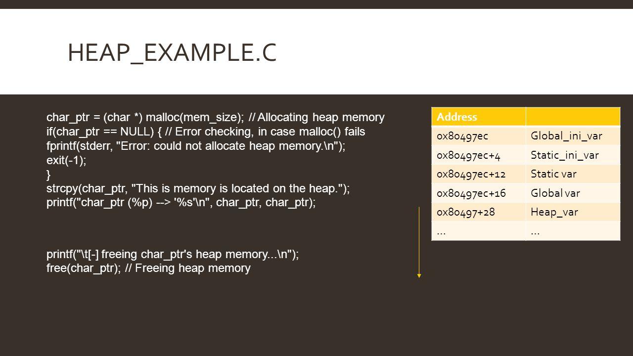 Heap_example.c char_ptr = (char *) malloc(mem_size); // Allocating heap memory. if(char_ptr == NULL) { // Error checking, in case malloc() fails.