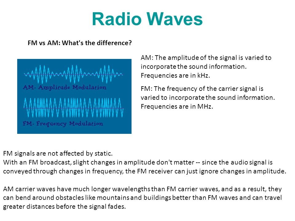 Radio Waves FM vs AM: What s the difference