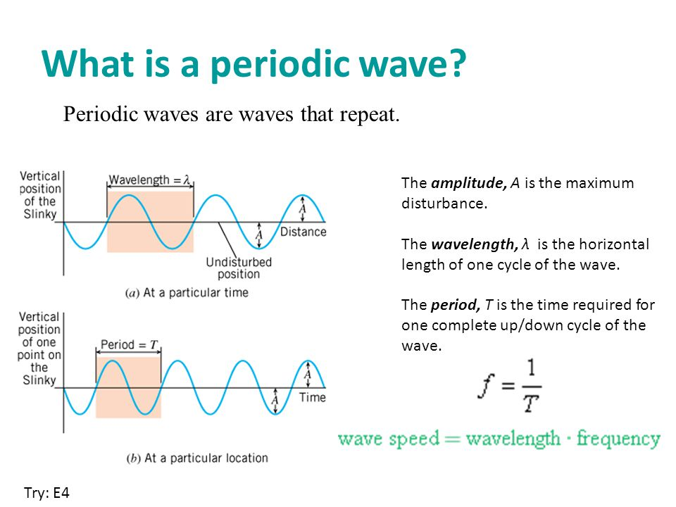 What is a periodic wave Periodic waves are waves that repeat.