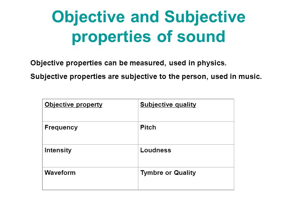 Objective and Subjective properties of sound
