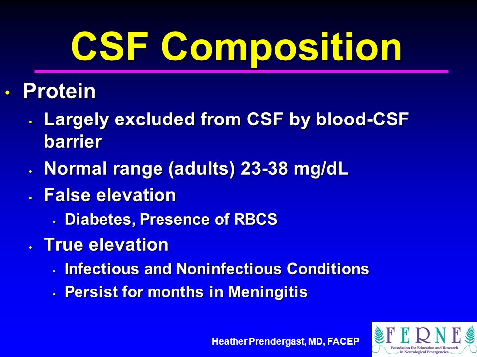 CSF Composition Protein Largely excluded from CSF by blood-CSF barrier