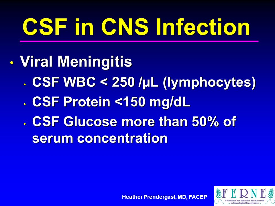 CSF in CNS Infection Viral Meningitis