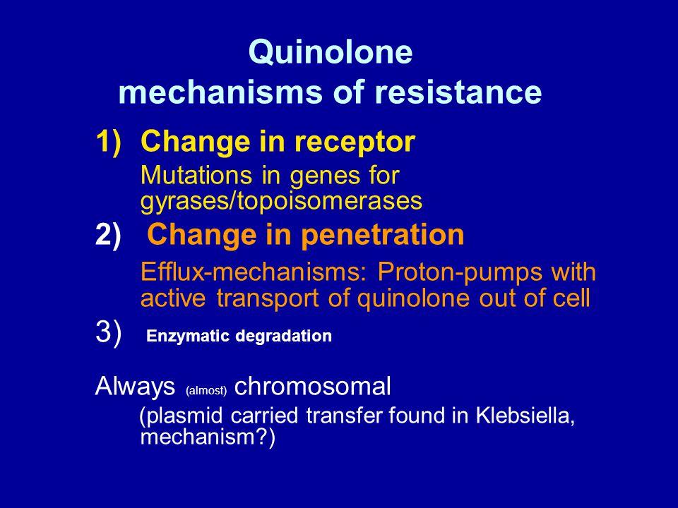 Quinolone mechanisms of resistance