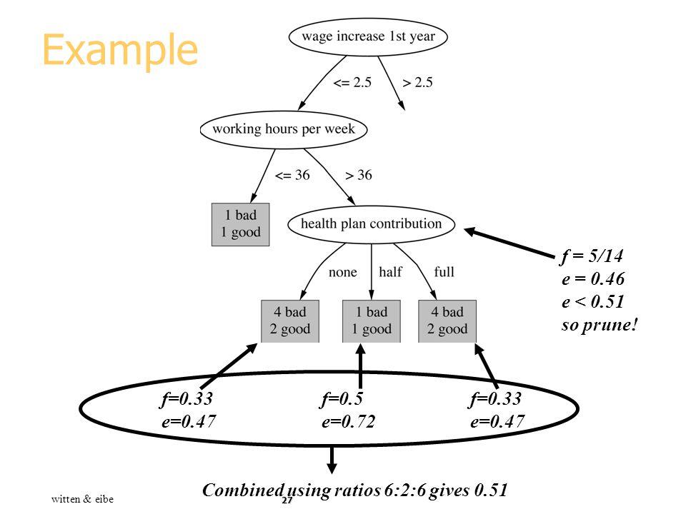 Example f = 5/14 e = 0.46 e < 0.51 so prune! f=0.33 e=0.47