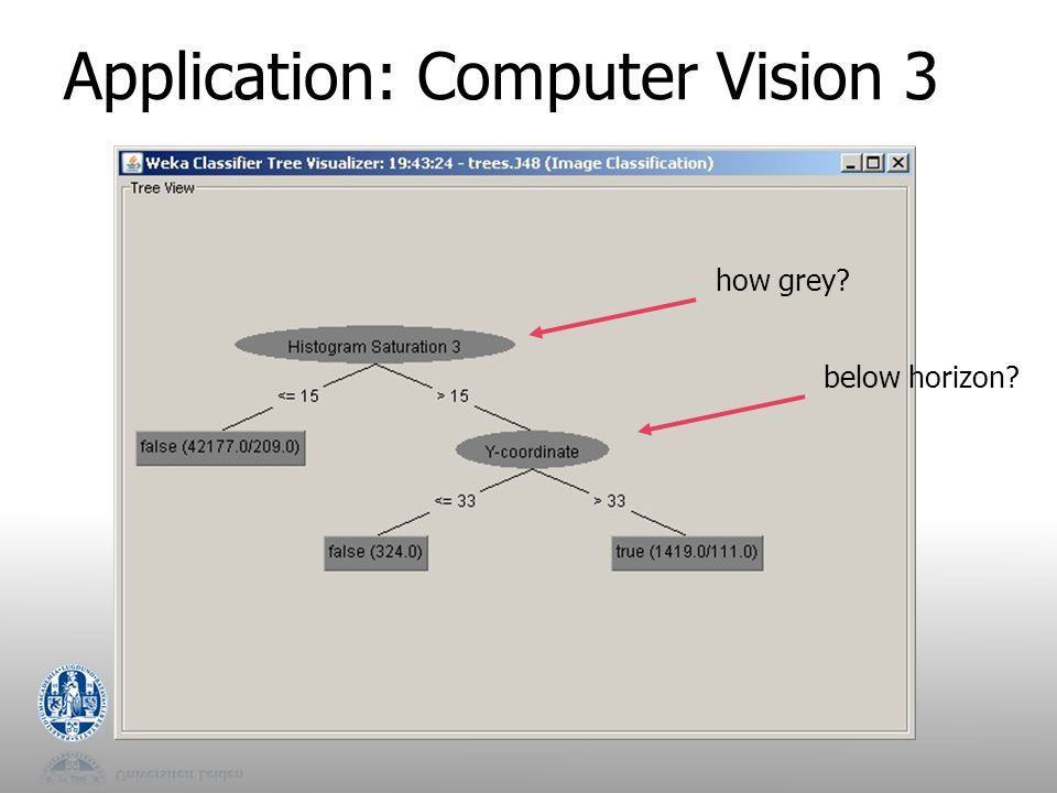 Application: Computer Vision 3