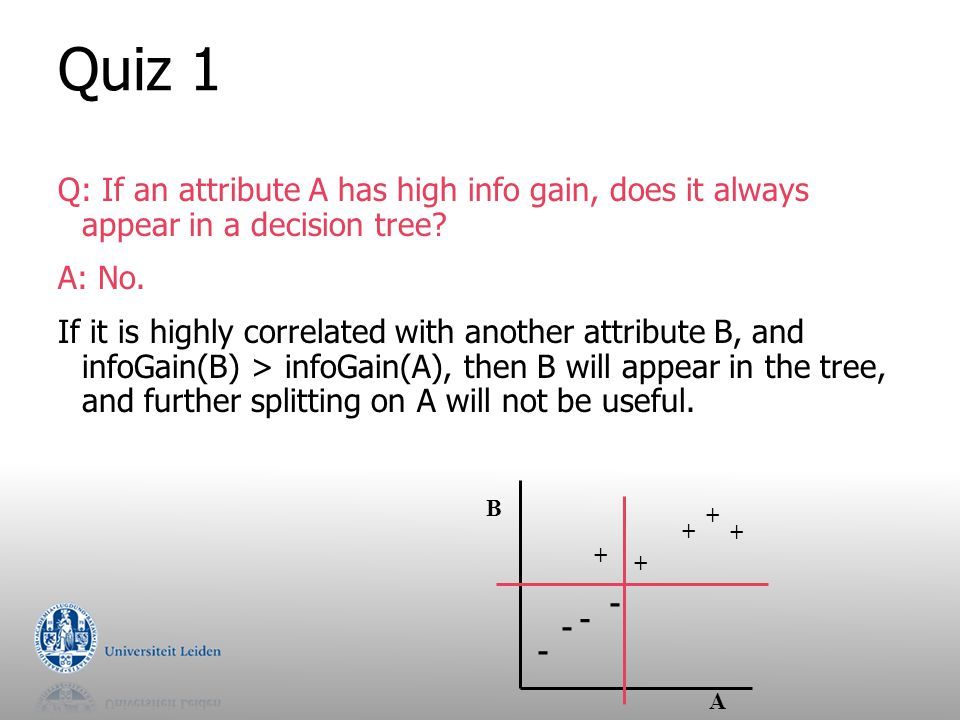 Quiz 1 Q: If an attribute A has high info gain, does it always appear in a decision tree A: No.