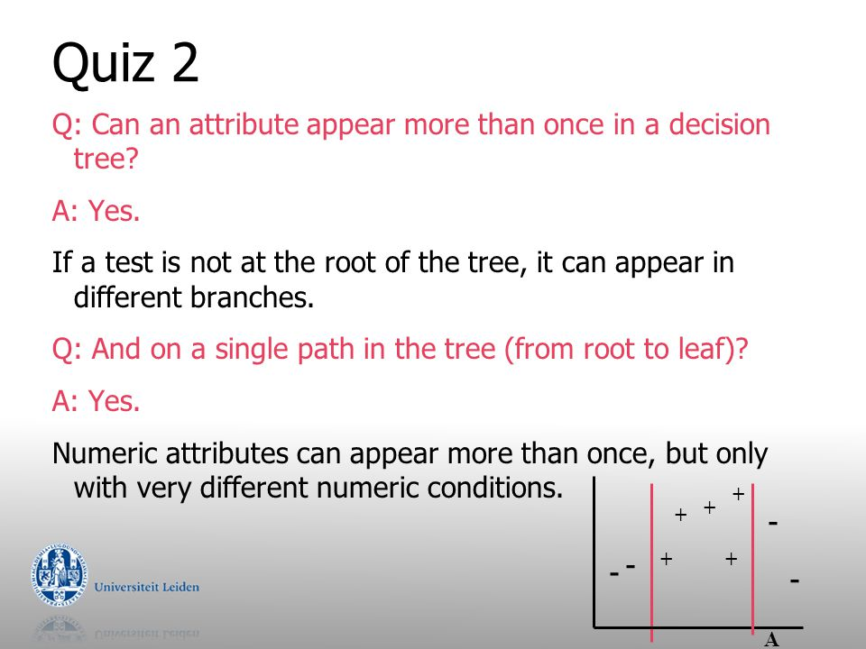 Quiz 2 Q: Can an attribute appear more than once in a decision tree