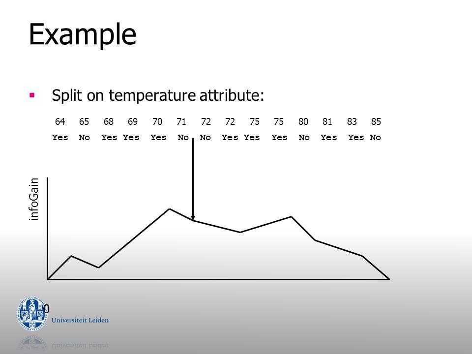 Example Split on temperature attribute: infoGain