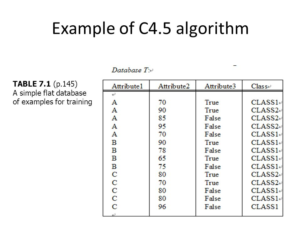 Example of C4.5 algorithm TABLE 7.1 (p.145) A simple flat database