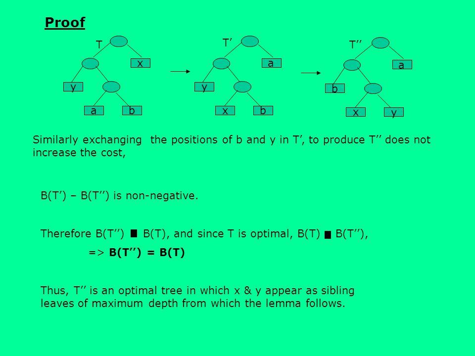 Proof b a y x T b x y a T' y x b a T''