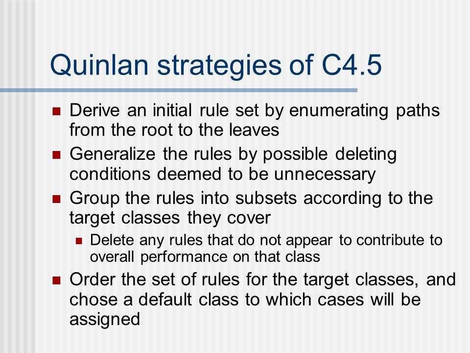 Quinlan strategies of C4.5