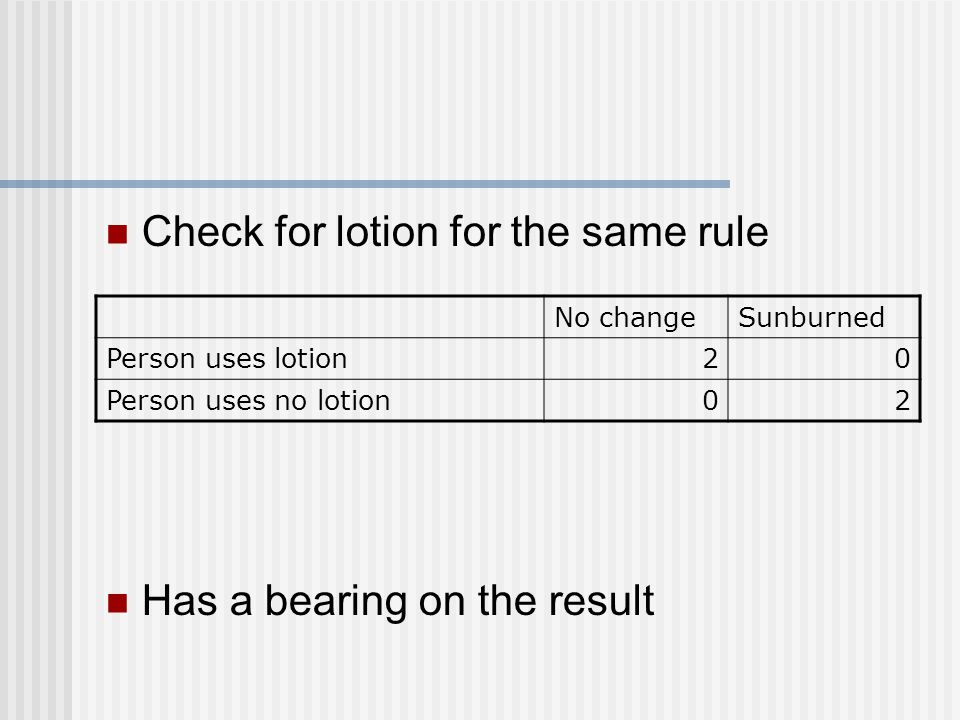 Check for lotion for the same rule