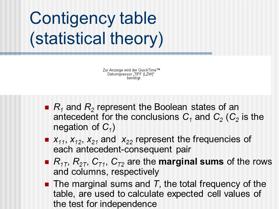 Contigency table (statistical theory)