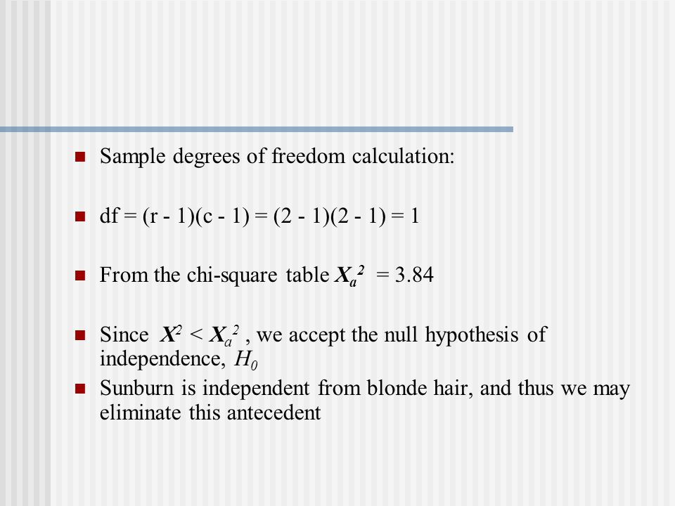 Sample degrees of freedom calculation: