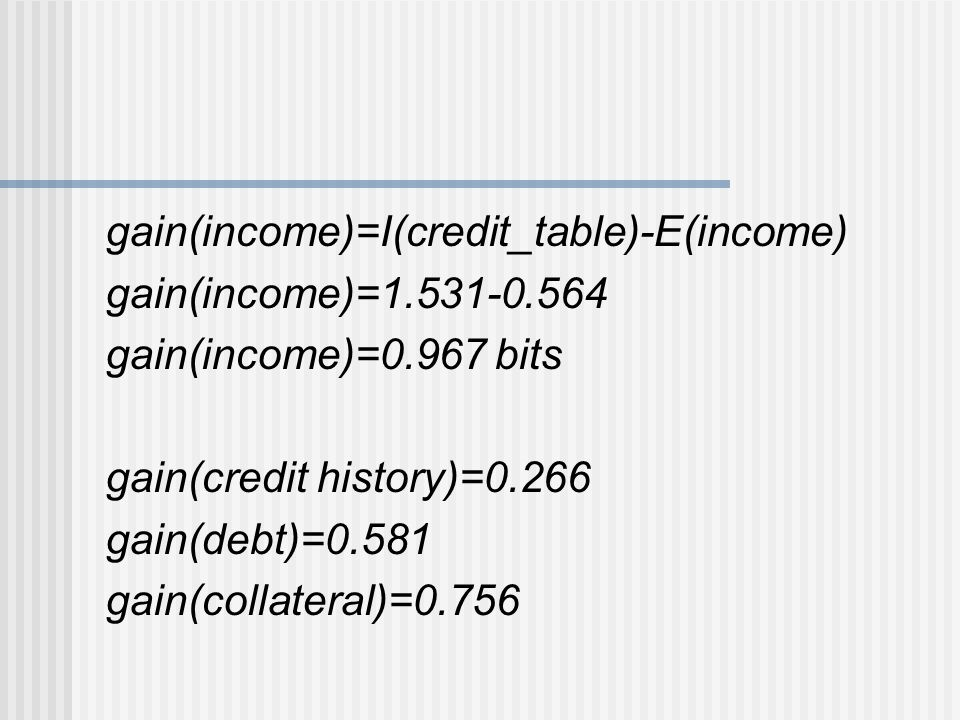 gain(income)=I(credit_table)-E(income)