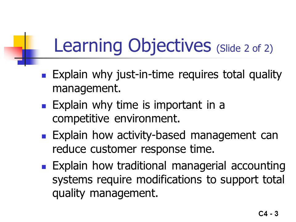 Learning Objectives (Slide 2 of 2)