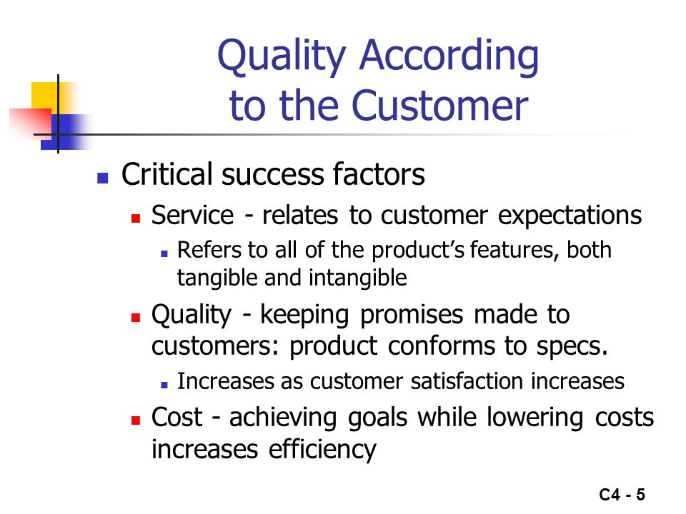 Quality According to the Customer
