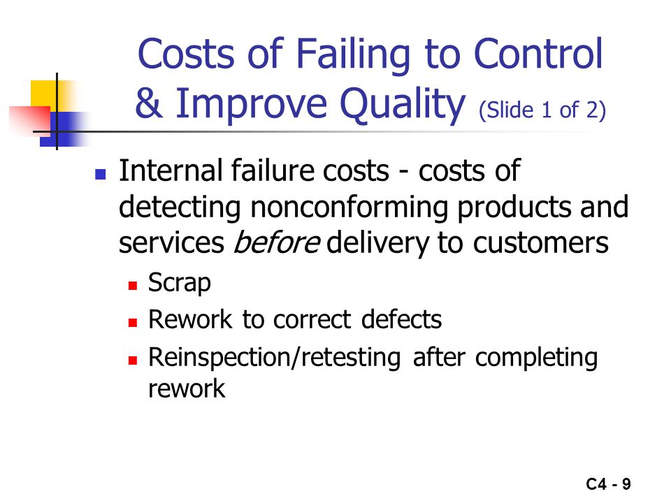 Costs of Failing to Control & Improve Quality (Slide 1 of 2)