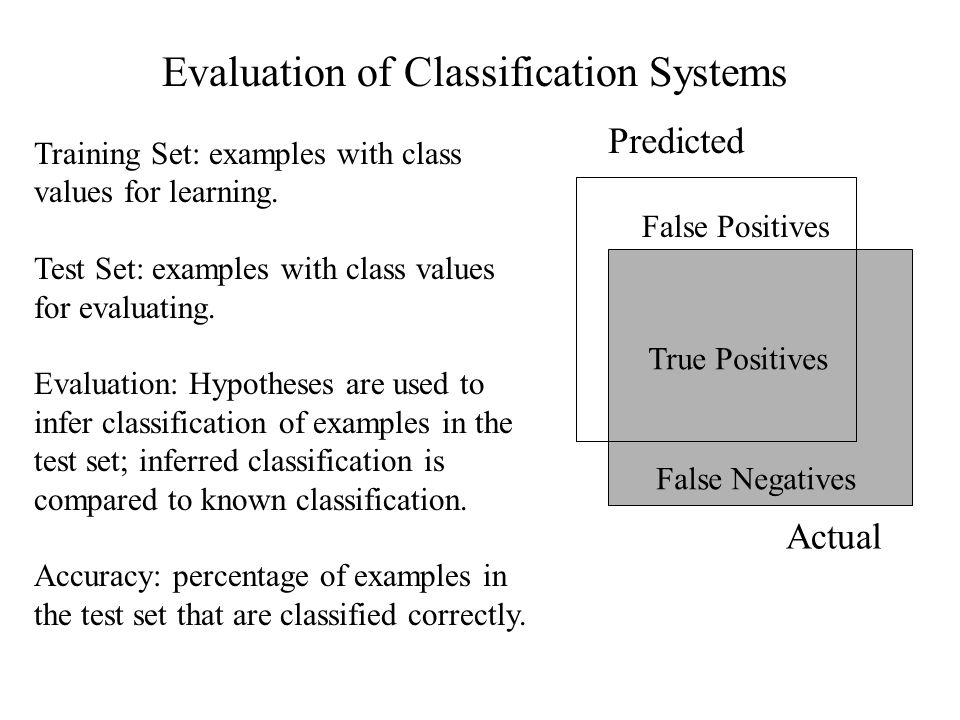 Evaluation of Classification Systems