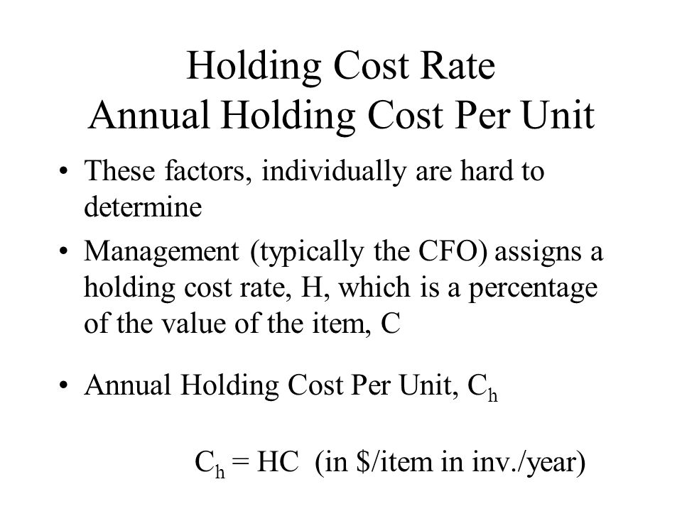 Holding Cost Rate Annual Holding Cost Per Unit