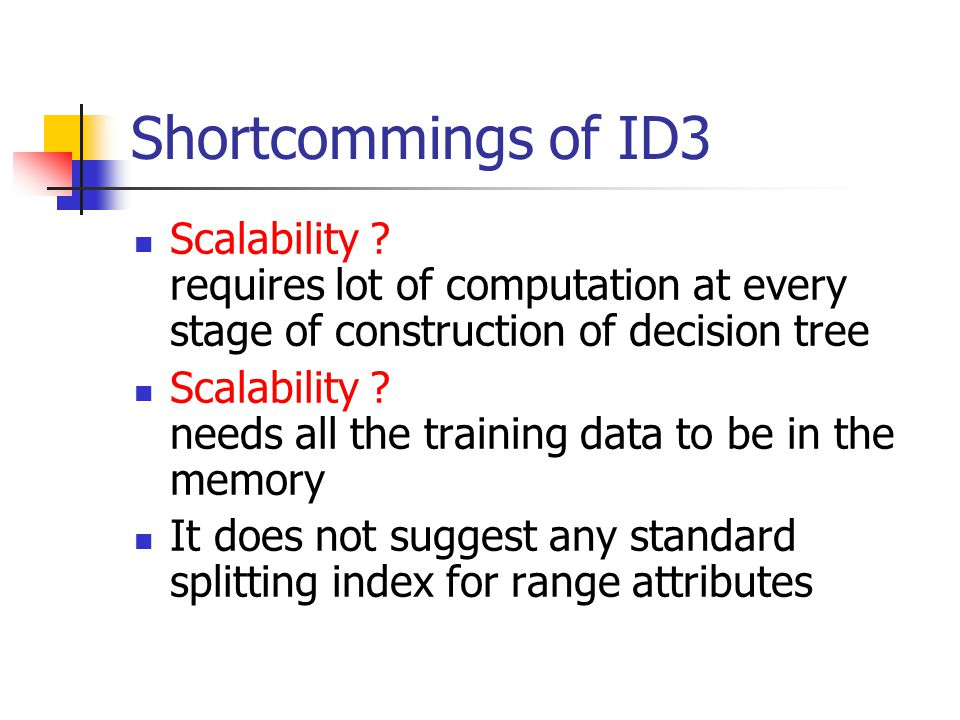 Shortcommings of ID3 Scalability requires lot of computation at every stage of construction of decision tree.