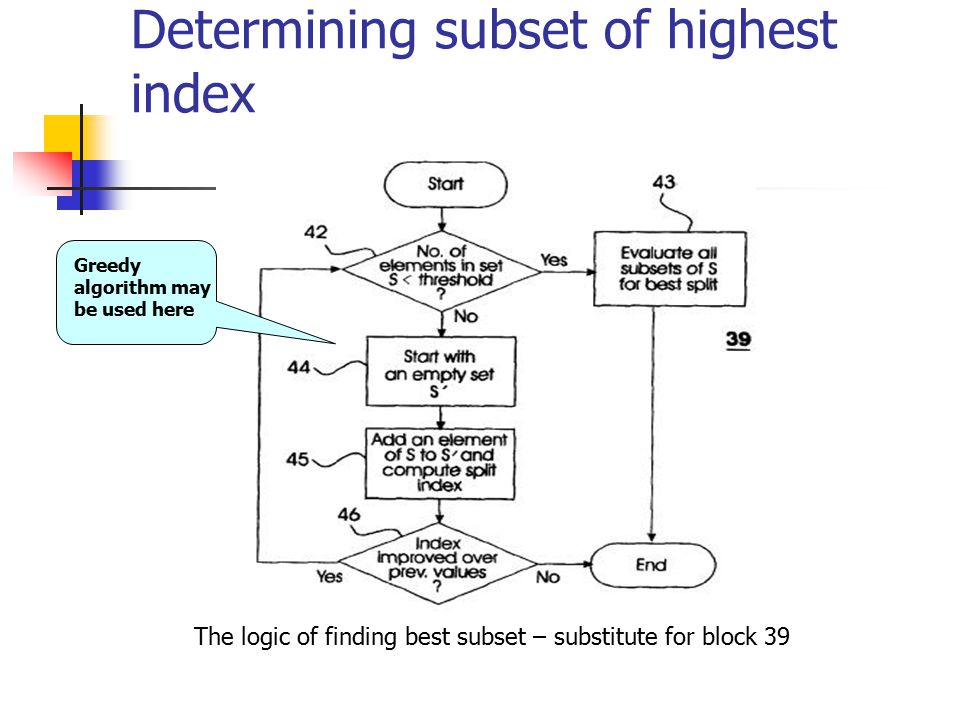 Determining subset of highest index