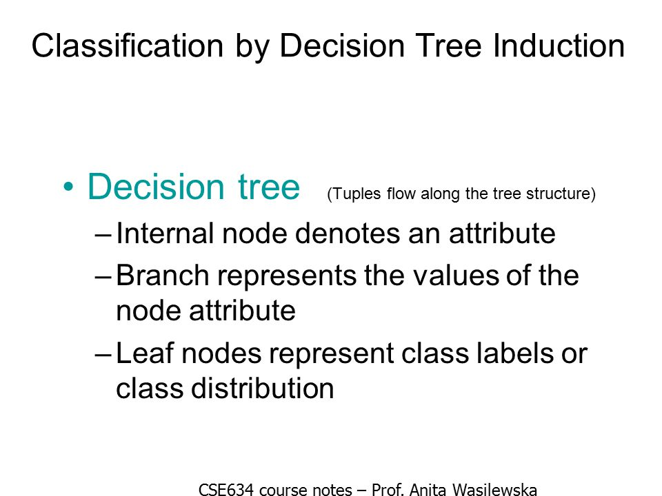 Classification by Decision Tree Induction