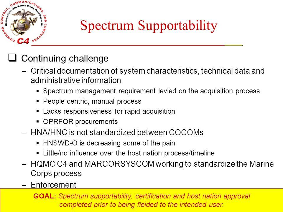 Spectrum Supportability