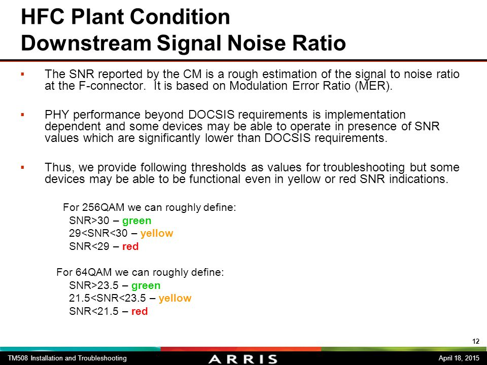 HFC Plant Condition Downstream Signal Noise Ratio