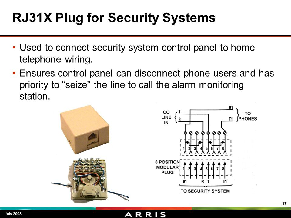 RJ31X Plug for Security Systems