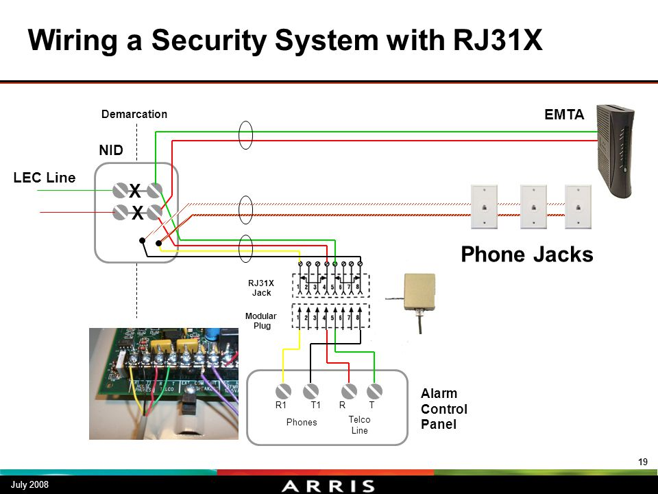 Wiring+a+Security+System+with+RJ31X telephony troubleshooting in the home ppt video online download rj31x jack wiring diagram at bayanpartner.co