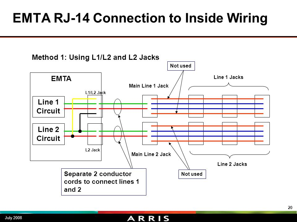 EMTA RJ-14 Connection to Inside Wiring