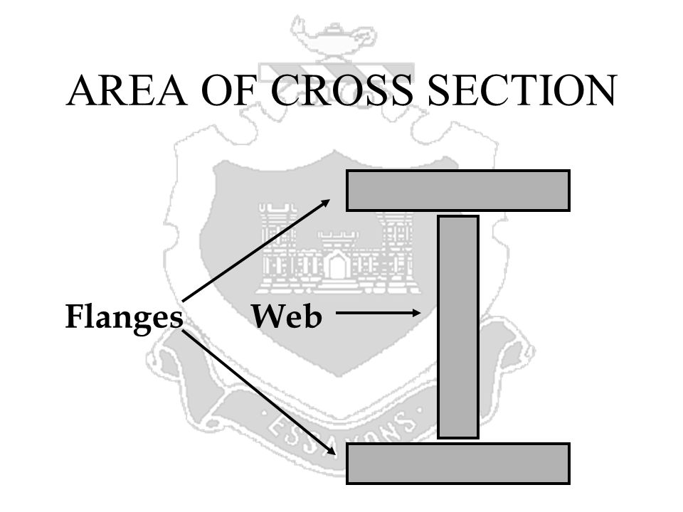 AREA OF CROSS SECTION Flanges Web