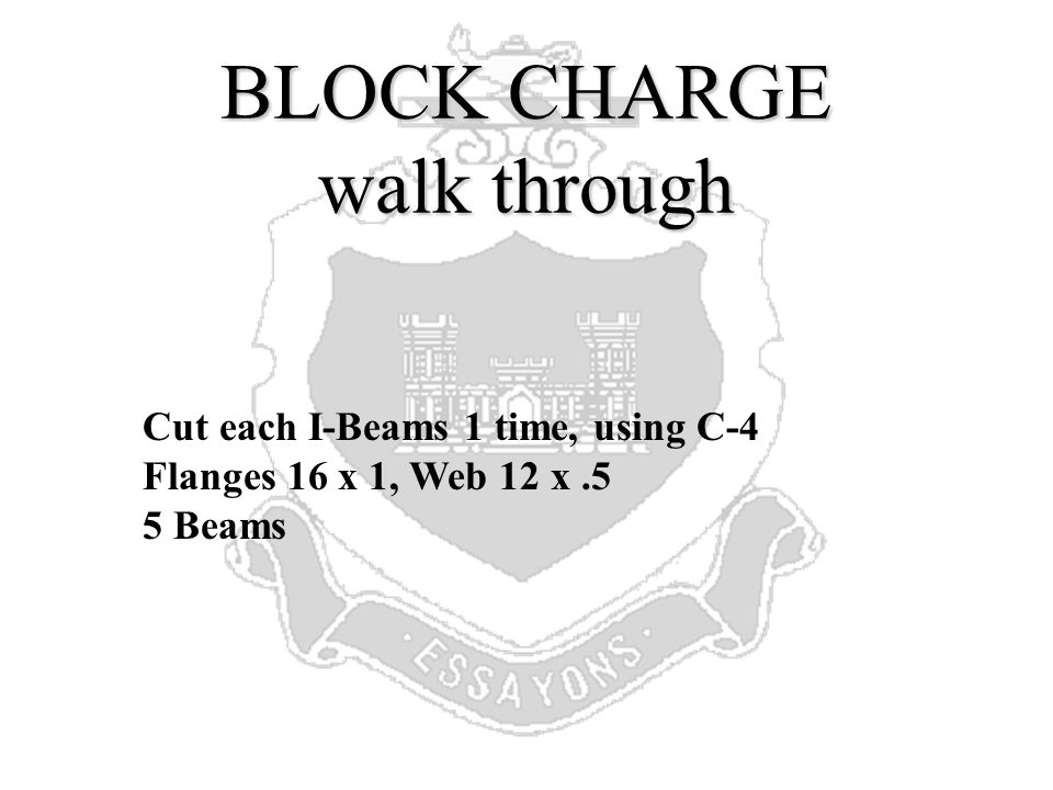 BLOCK CHARGE walk through