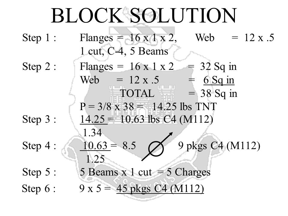BLOCK SOLUTION Step 1 : Flanges = 16 x 1 x 2, Web = 12 x .5