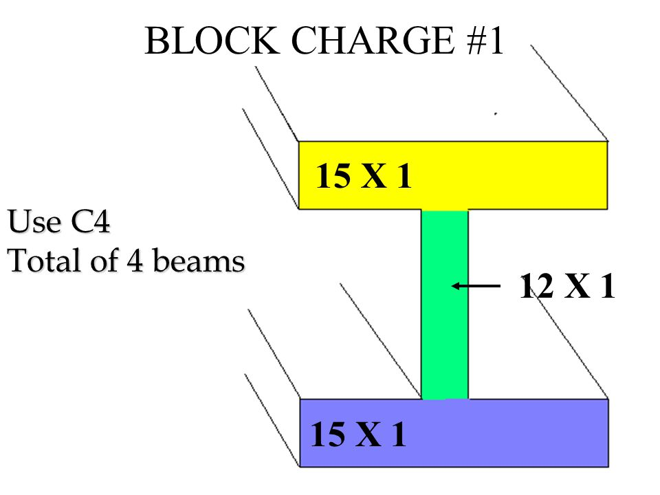 BLOCK CHARGE #1 15 X 1 Use C4 Total of 4 beams 12 X 1 15 X 1