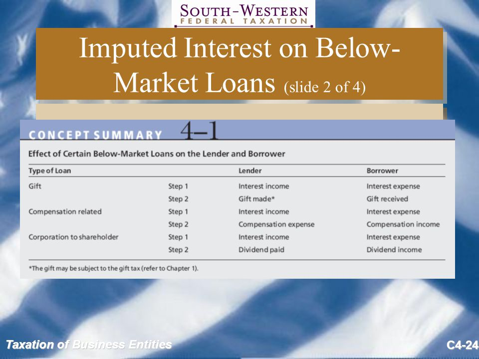 Imputed Interest on Below-Market Loans (slide 2 of 4)