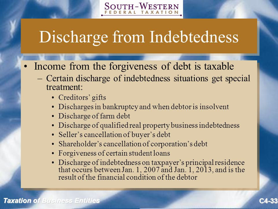 Discharge from Indebtedness